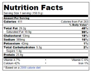 fondue nutrition